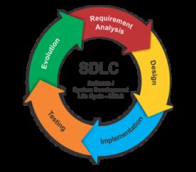 Secure SDLC (개발보안)