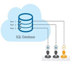 SQL Server 2014 데이터베이스 관리